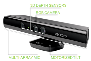Sensore MS Kinect